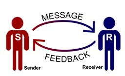 Effective Communication and Conflict Resolution